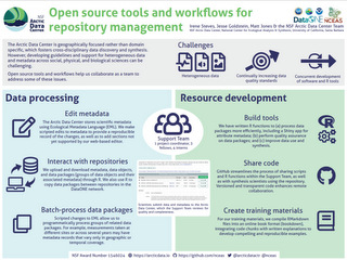 Open source tools and workflows for repository management